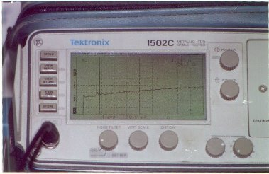 Typical 50 ohm wave form on TDR